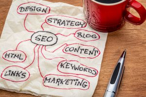 Benefit from Professional SEO Services
