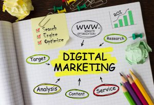 5 Reasons Why Digital Marketing is Here to Stay